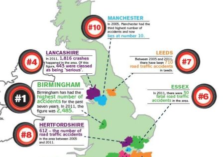 UK's most dangerous urban areas infographic