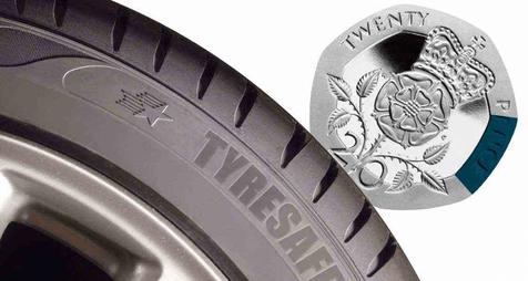 coin measuring tyre tread depth